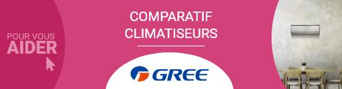 Comparatif Climatiseur Gree