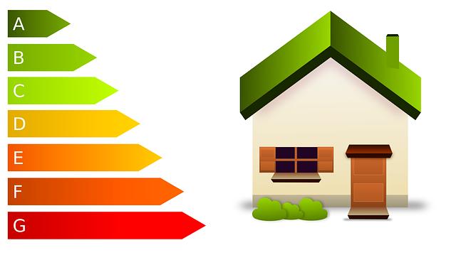 efficacité énergétique climatisation