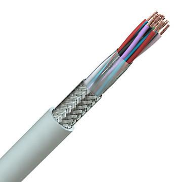 Câble LIYCY blindé