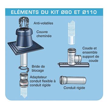Kit Chemilux condensation noir Ø 110 mm Ubbink