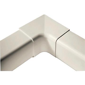 Angle de goulotte Idk